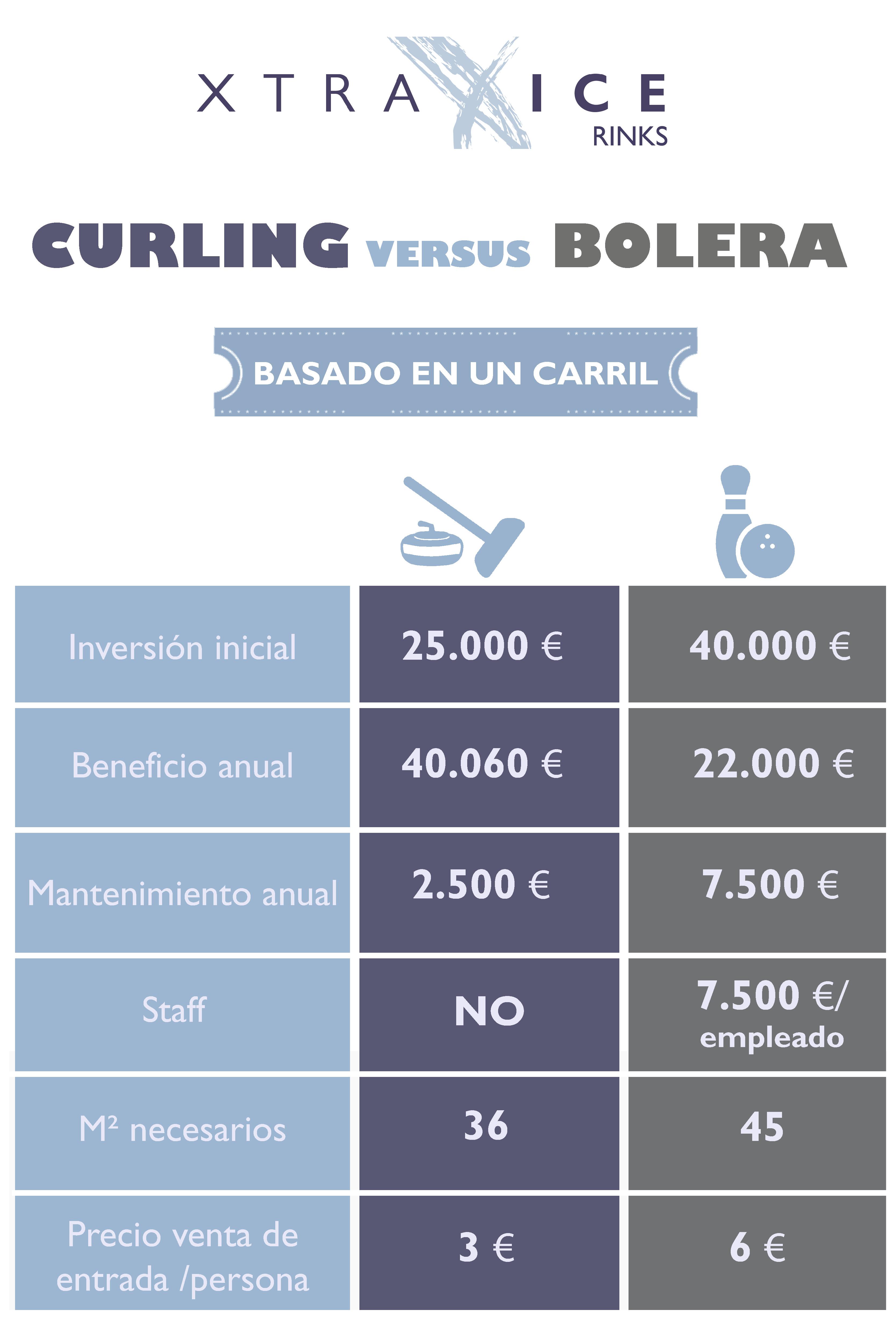CURLING VS BOLERA-672