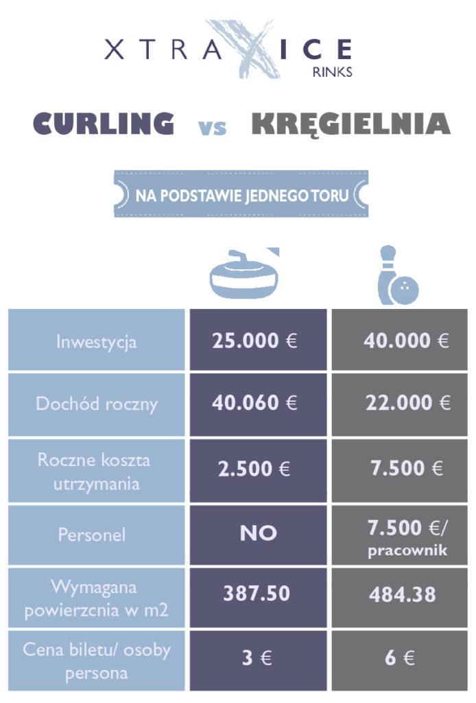 CURLING VS KREGIELNIA-544