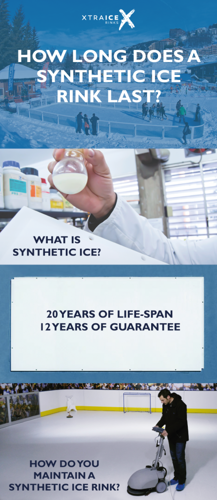How long does synthetic ice last | Xtraice synthetic ice rink life-span