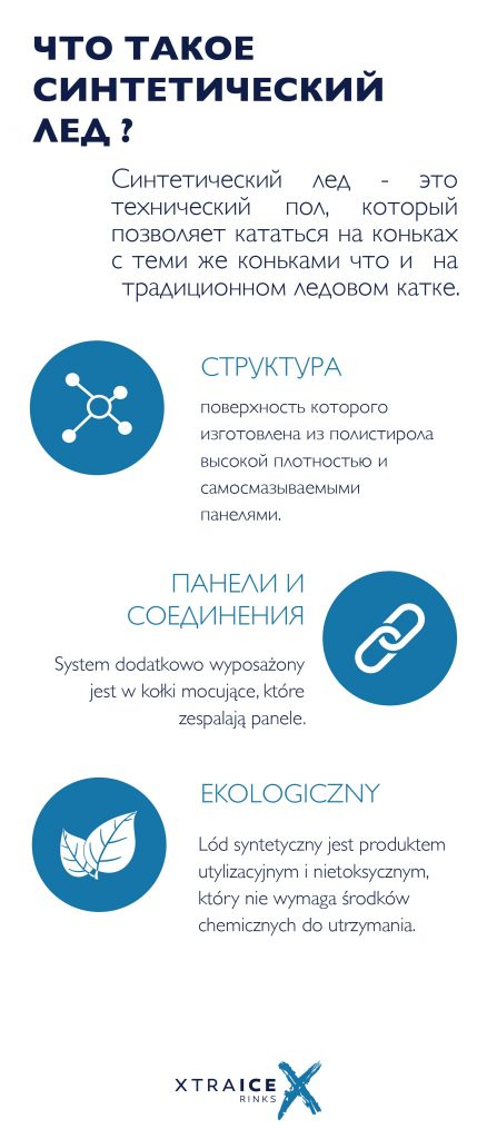 Что такое синтетический лед ? | Молекулярная структура