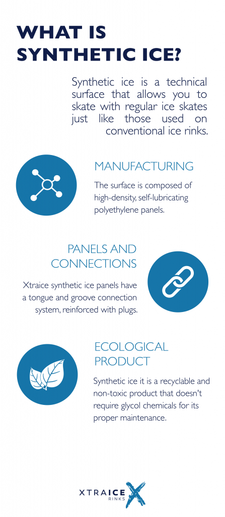 What is synthetic ice? Xtraice molecular structure and ecological product