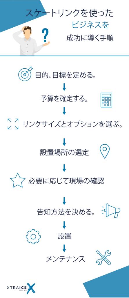 start-an-ice-rink-business—japo